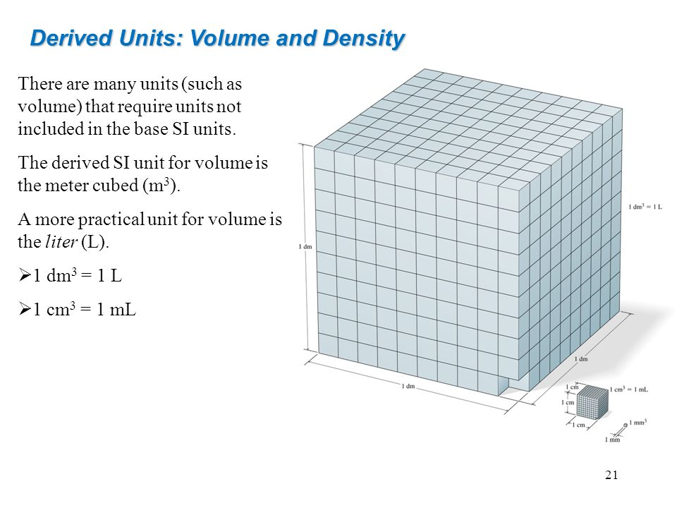 Derived Units: Volume and Density