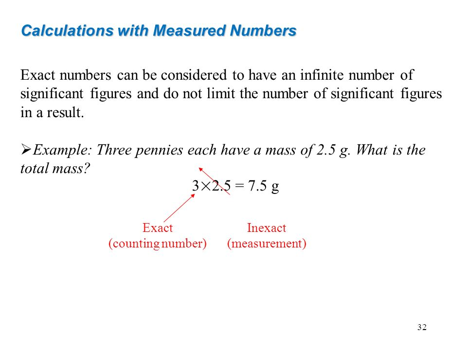 Calculations with Measured Numbers