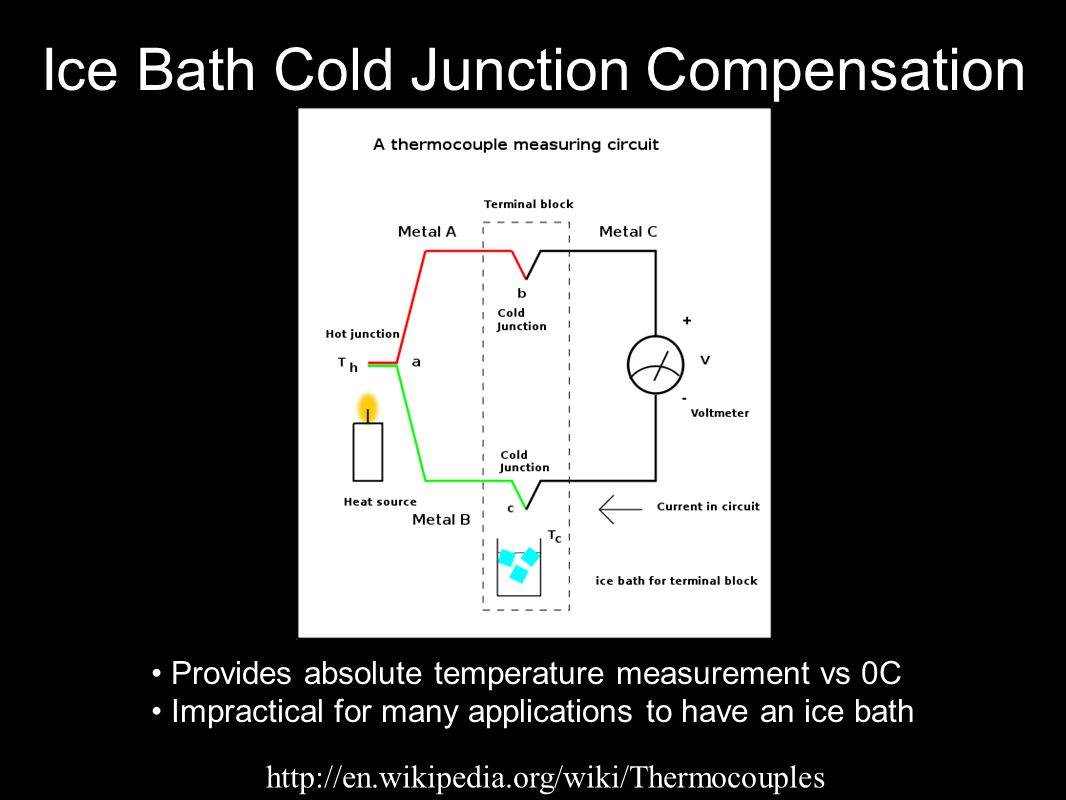 Ice Bath Cold Junction Compensation