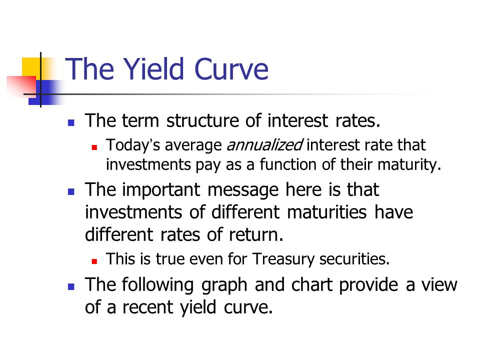 The Yield Curve The term structure of interest rates.