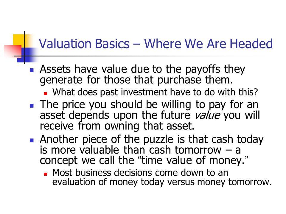 Valuation Basics – Where We Are Headed