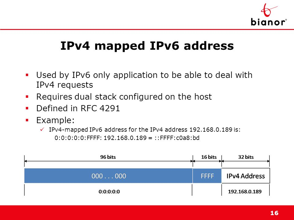 IPv4 mapped IPv6 address Used by IPv6 only application to be able to deal with IPv4 requests. Requires dual stack configured on the host.