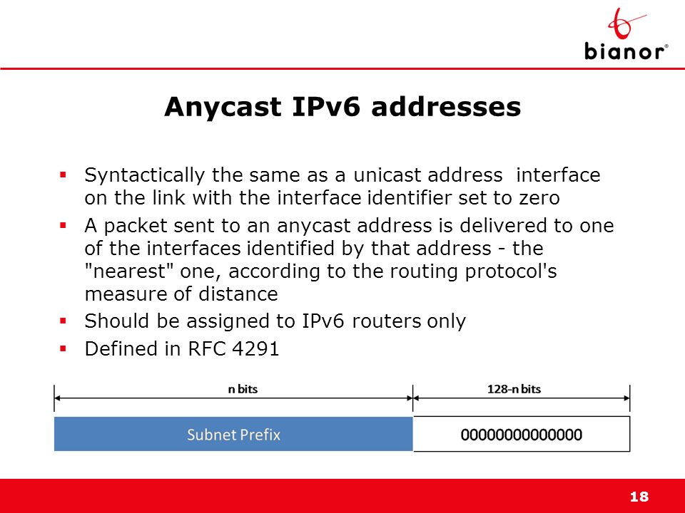 Anycast IPv6 addresses Syntactically the same as a unicast address interface on the link with the interface identifier set to zero.