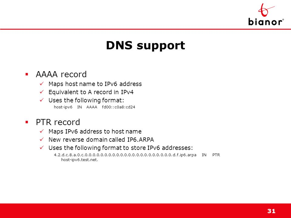 DNS support AAAA record PTR record Maps host name to IPv6 address