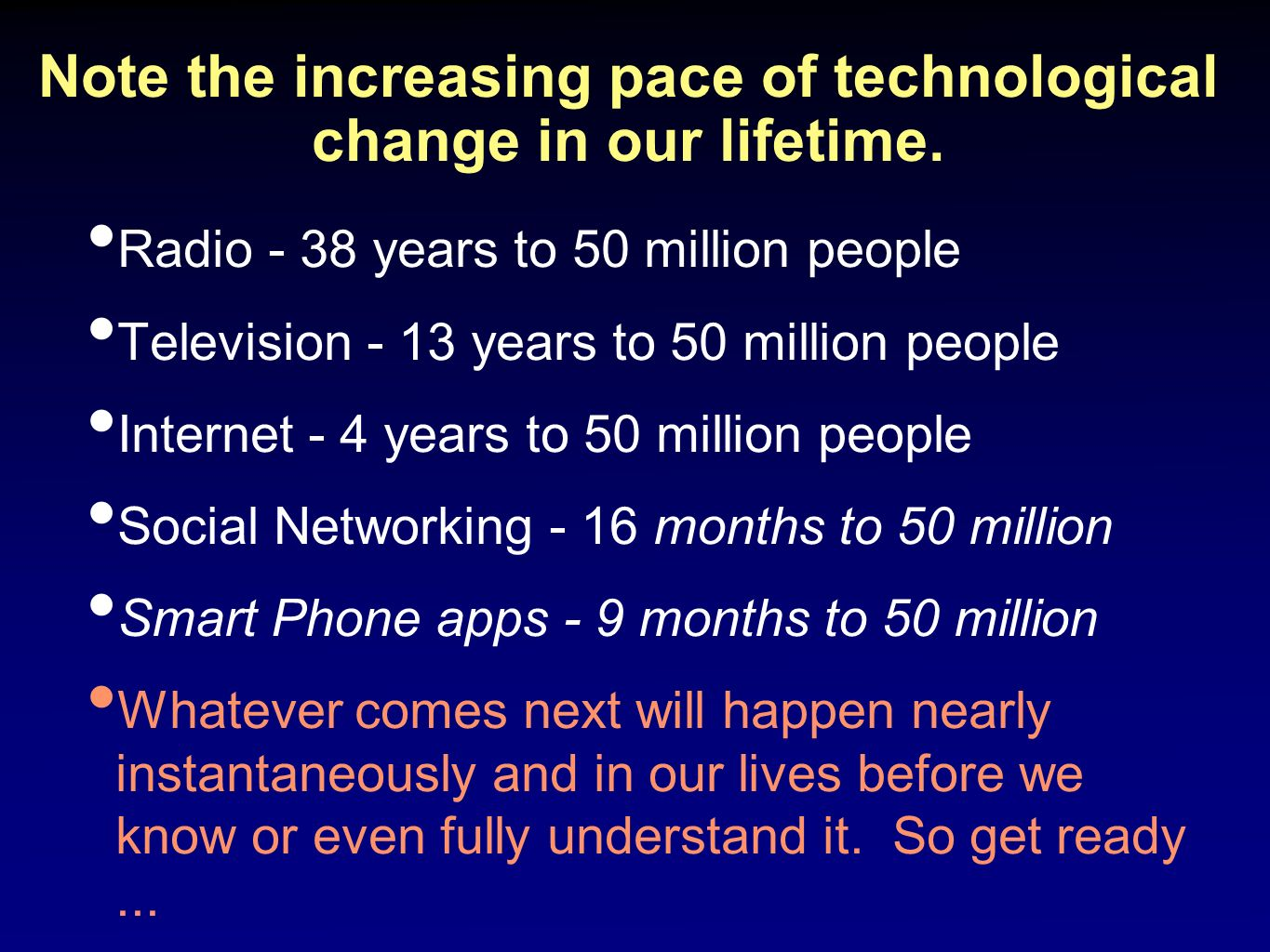 Note the increasing pace of technological change in our lifetime.