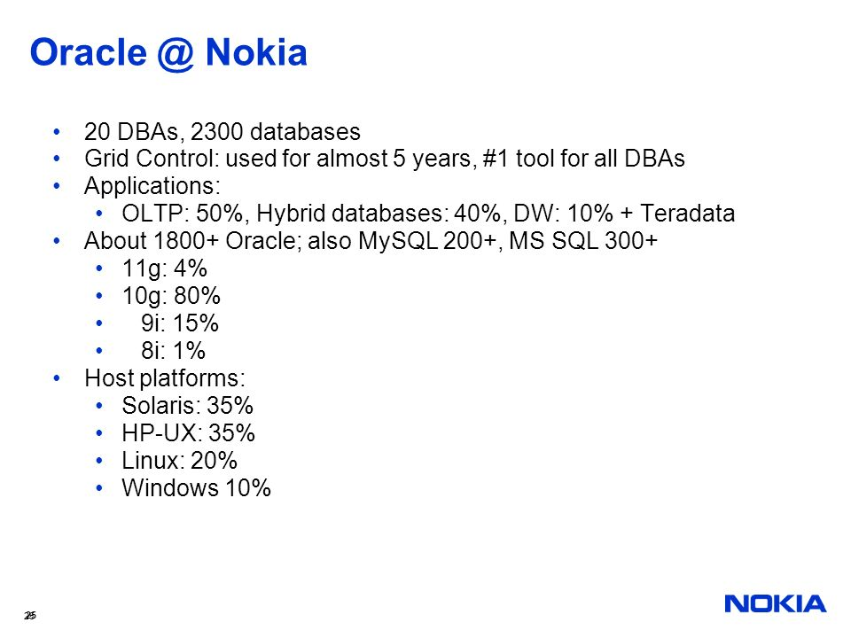 Oracle @ Nokia 20 DBAs, 2300 databases