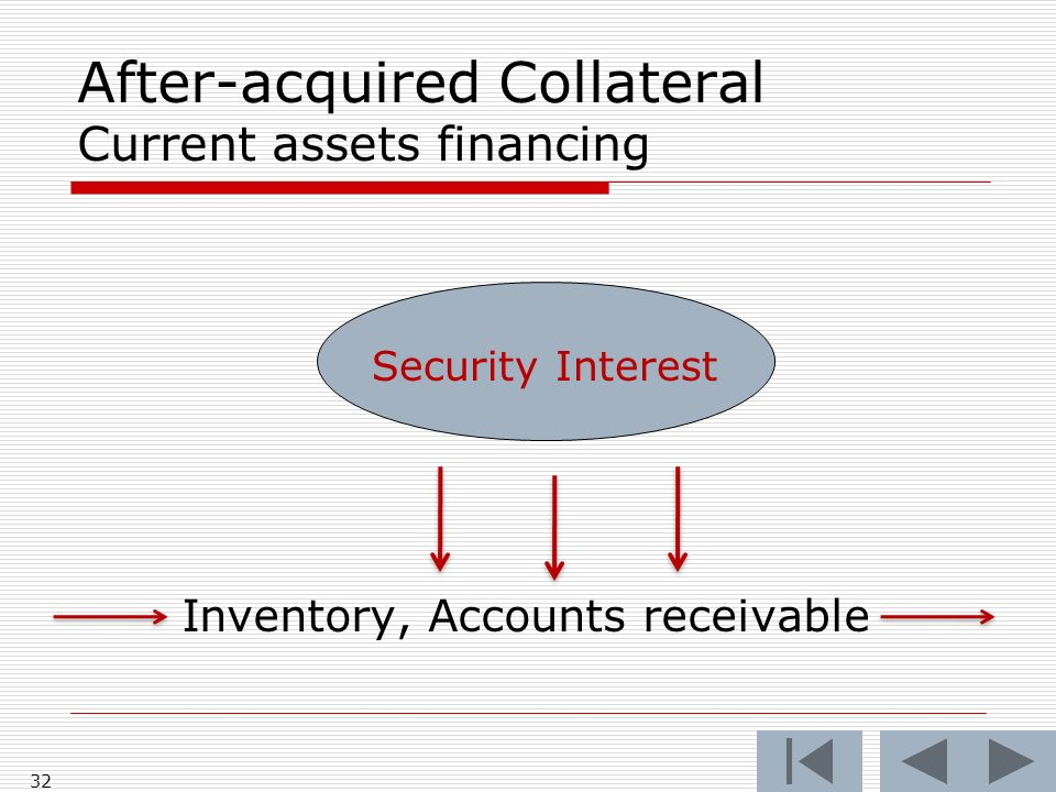 After-acquired Collateral Current assets financing