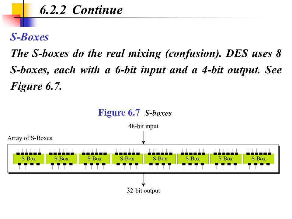 6.2.2 Continue S-Boxes. The S-boxes do the real mixing (confusion). DES uses 8 S-boxes, each with a 6-bit input and a 4-bit output. See Figure 6.7.