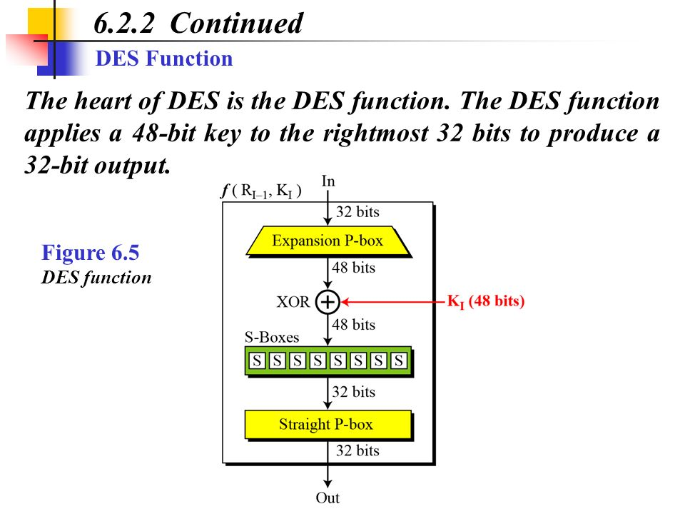 6.2.2 Continued DES Function.