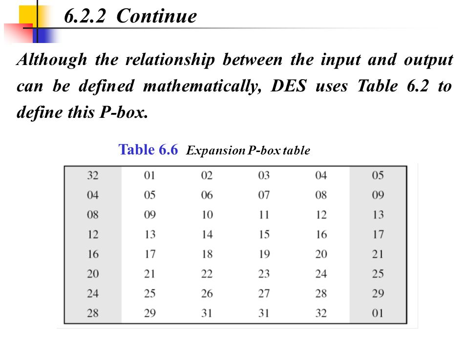 6.2.2 Continue Although the relationship between the input and output can be defined mathematically, DES uses Table 6.2 to define this P-box.