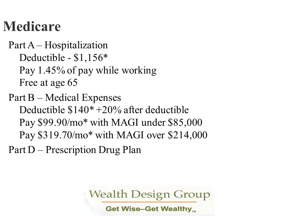 Medicare Part A – Hospitalization Deductible - $1,156* Pay 1.45% of pay while working Free at age 65.