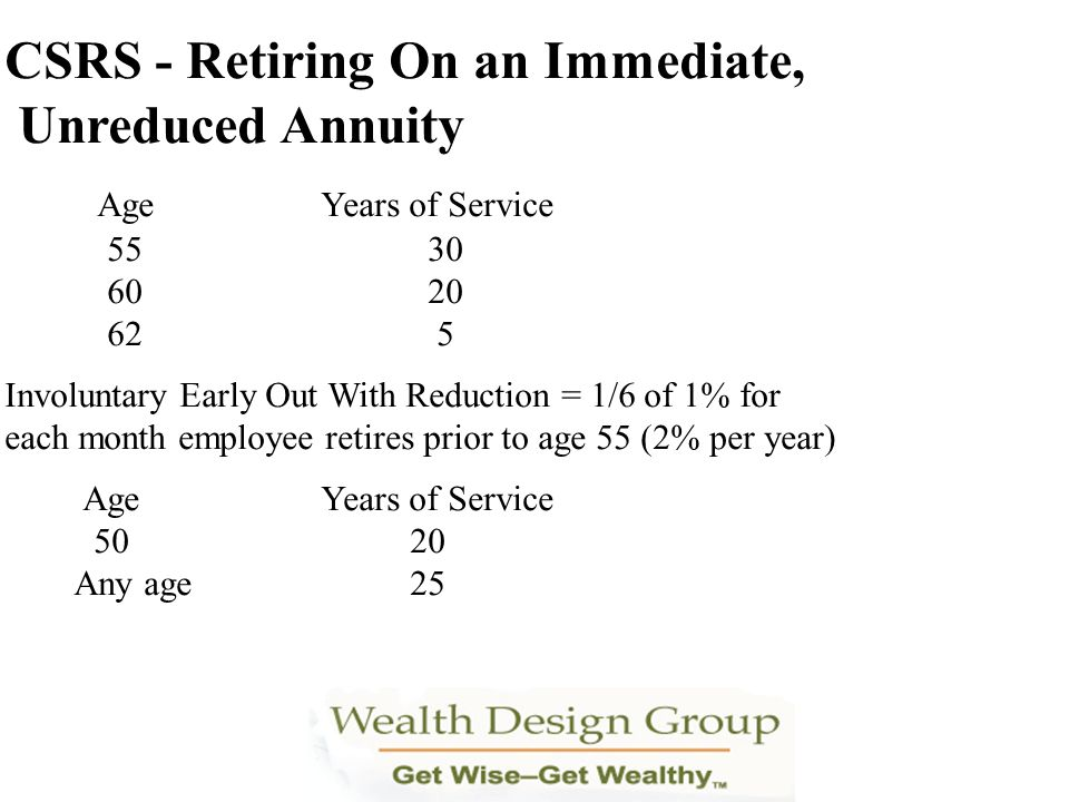 CSRS - Retiring On an Immediate, Unreduced Annuity