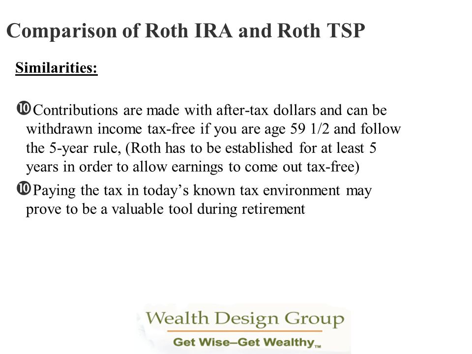Comparison of Roth IRA and Roth TSP