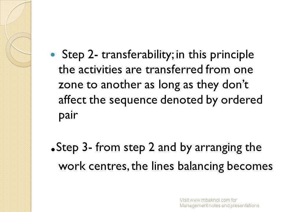 Step 2- transferability; in this principle the activities are transferred from one zone to another as long as they don't affect the sequence denoted by ordered pair