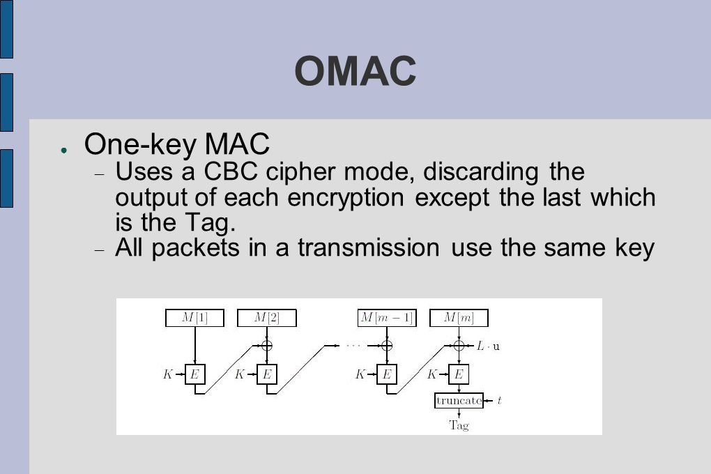 OMAC One-key MAC. Uses a CBC cipher mode, discarding the output of each encryption except the last which is the Tag.