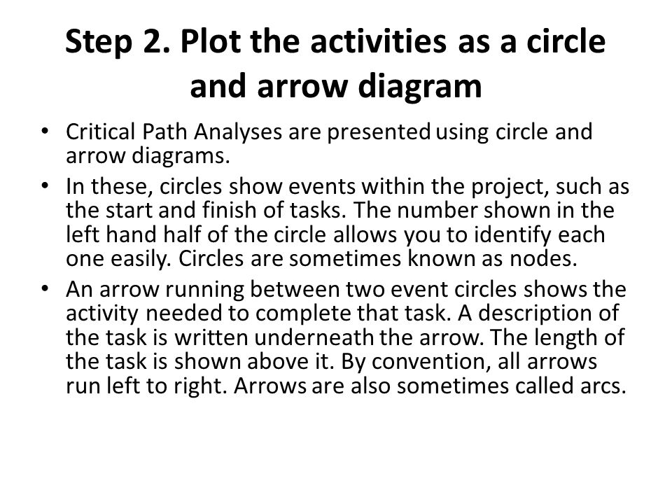 Step 2. Plot the activities as a circle and arrow diagram