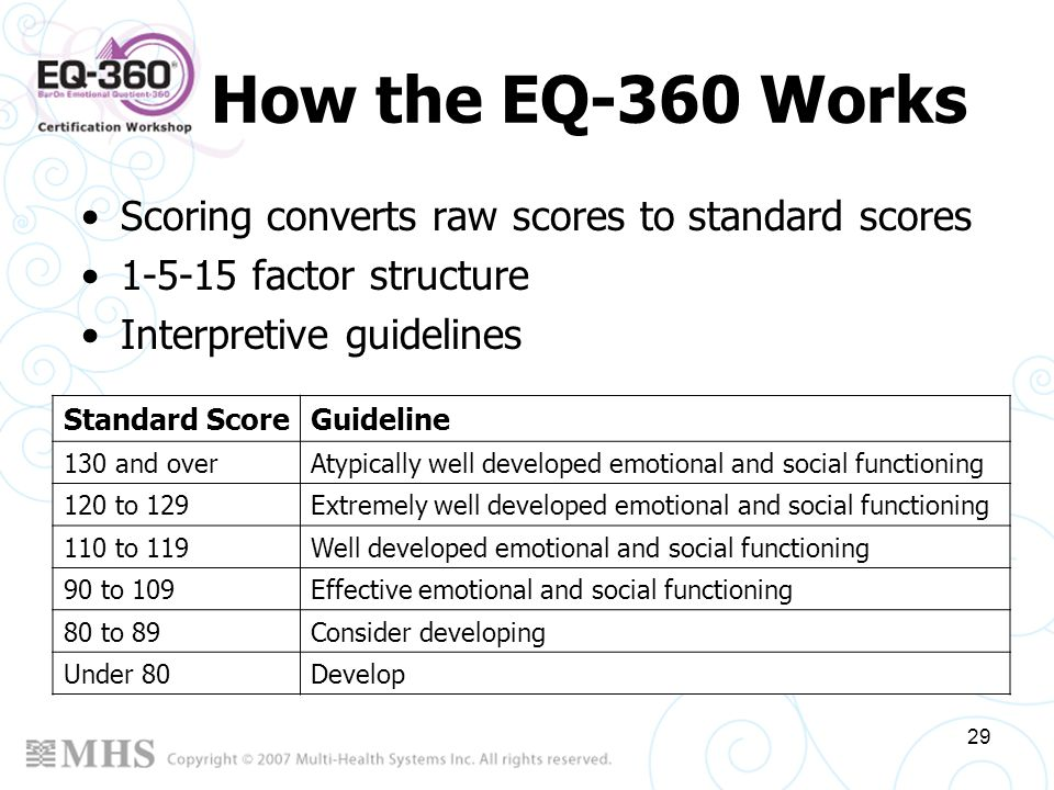How the EQ-360 Works Scoring converts raw scores to standard scores
