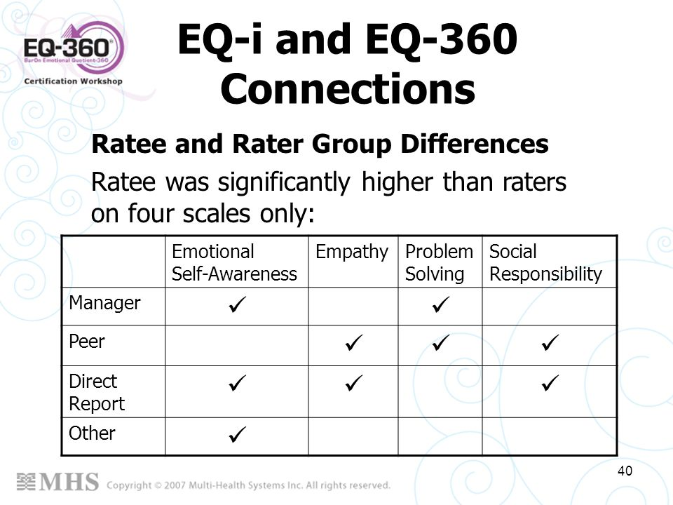 EQ-i and EQ-360 Connections