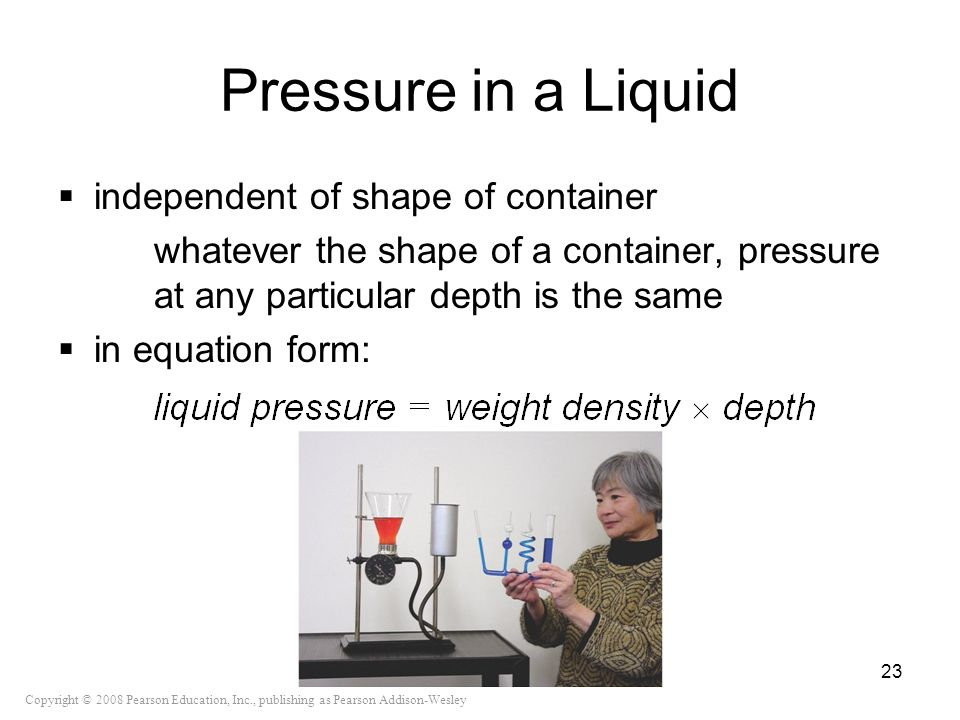 Pressure in a Liquid independent of shape of container