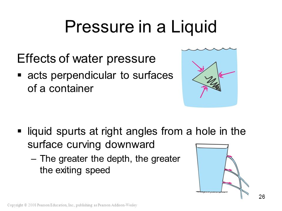 Pressure in a Liquid Effects of water pressure