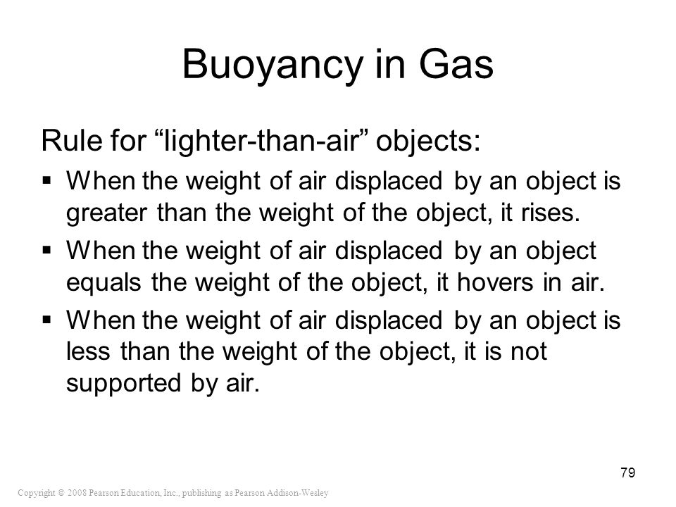 Buoyancy in Gas Rule for lighter-than-air objects: