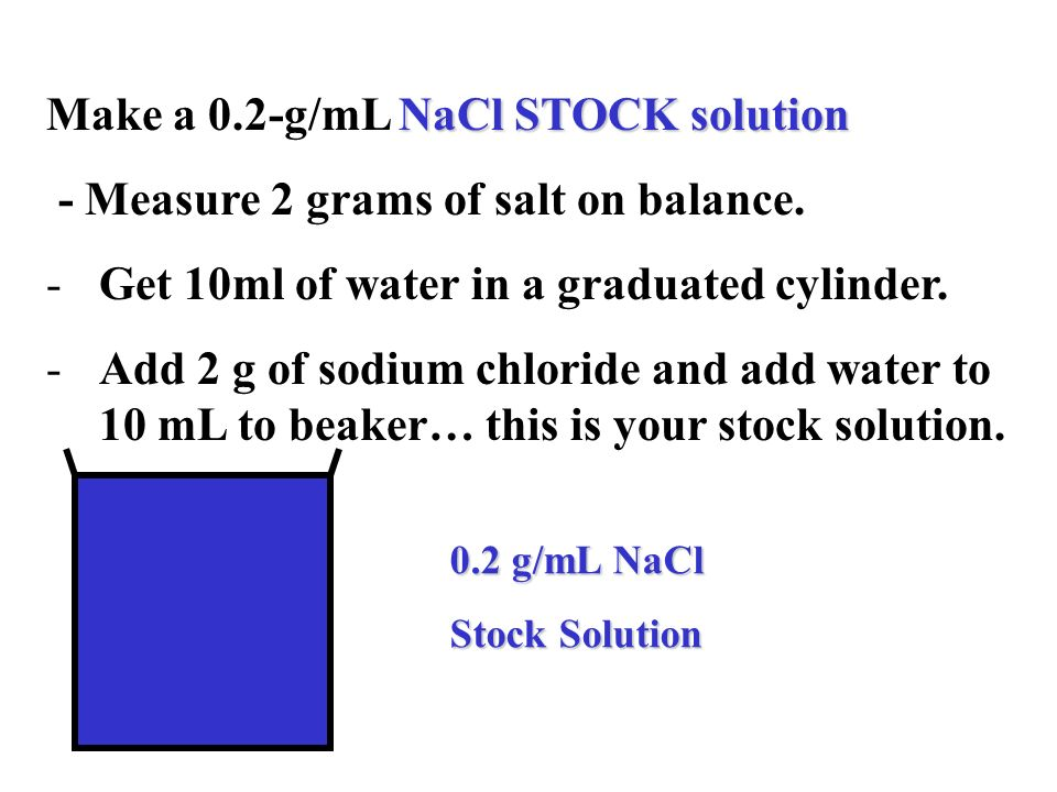 Make a 0.2-g/mL NaCl STOCK solution