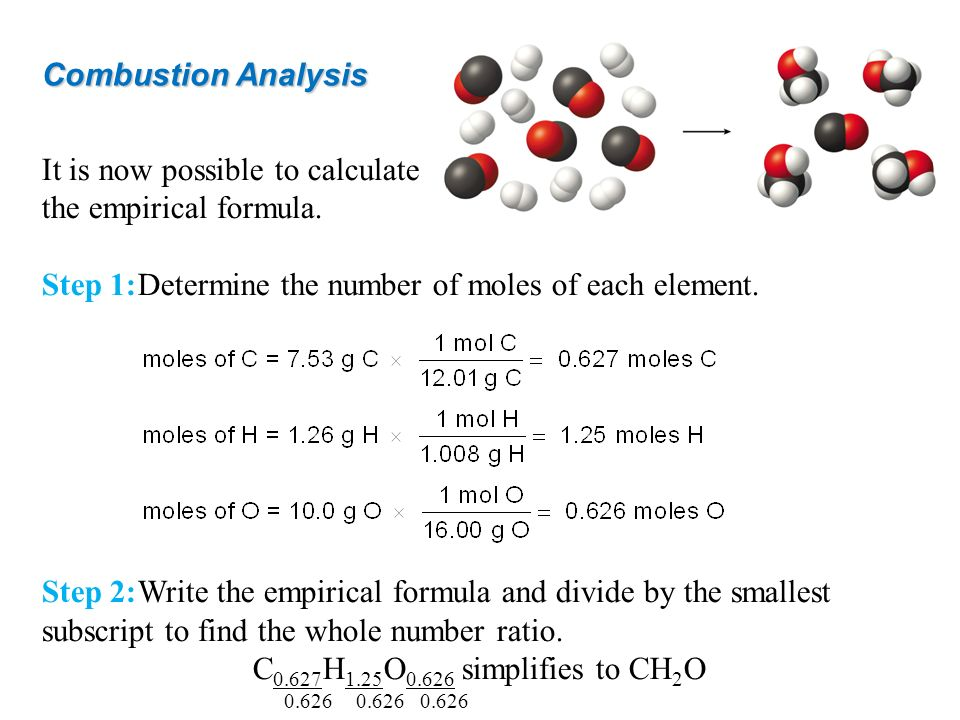 Combustion Analysis It is now possible to calculate. the empirical formula. Step 1: Determine the number of moles of each element.
