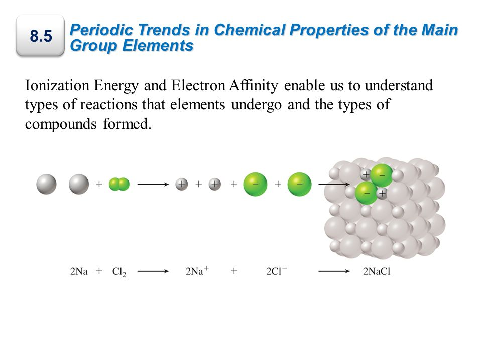 8.5 Periodic Trends in Chemical Properties of the Main Group Elements