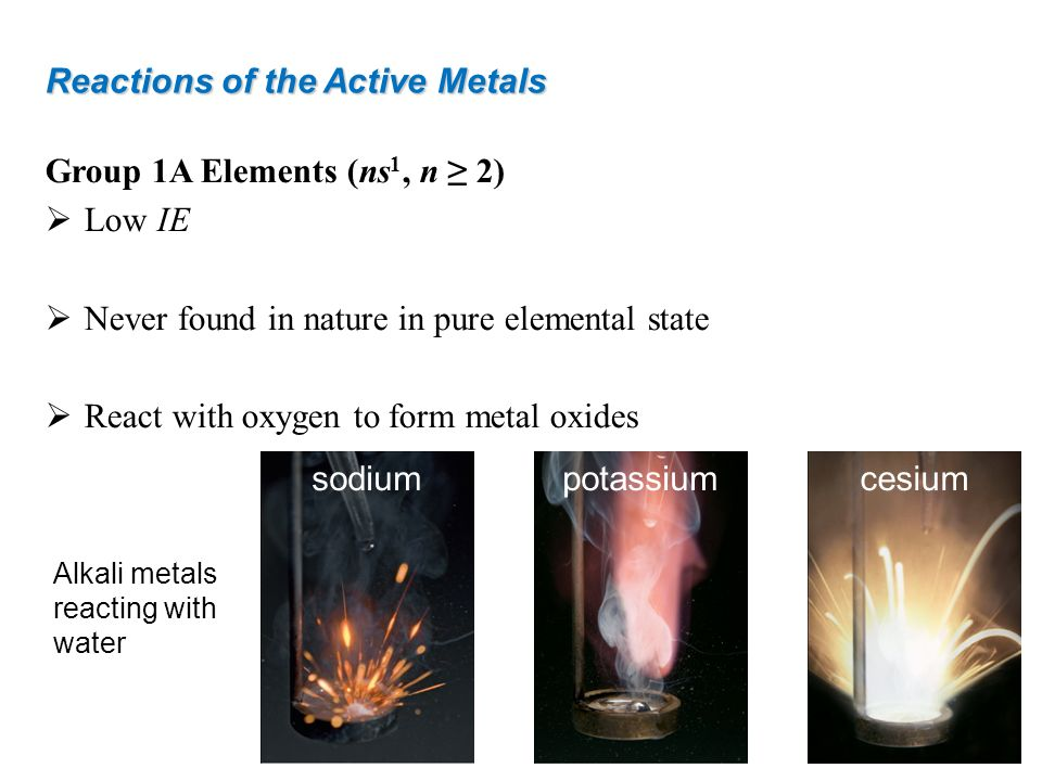 Reactions of the Active Metals
