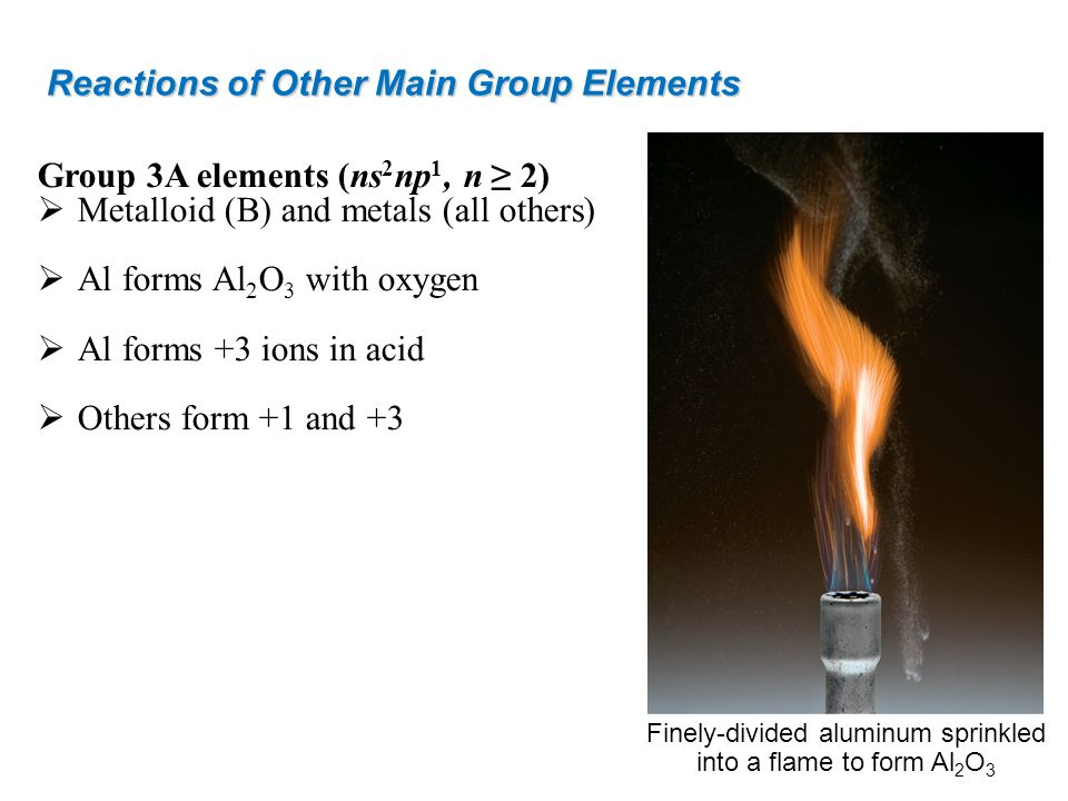 Finely-divided aluminum sprinkled into a flame to form Al2O3