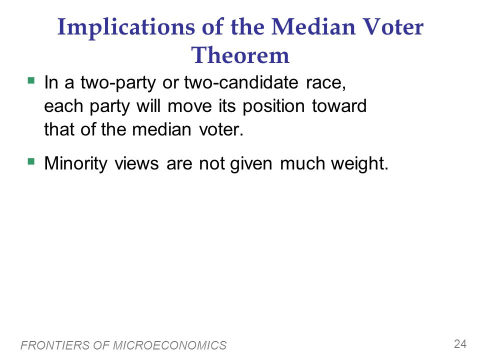 Implications of the Median Voter Theorem