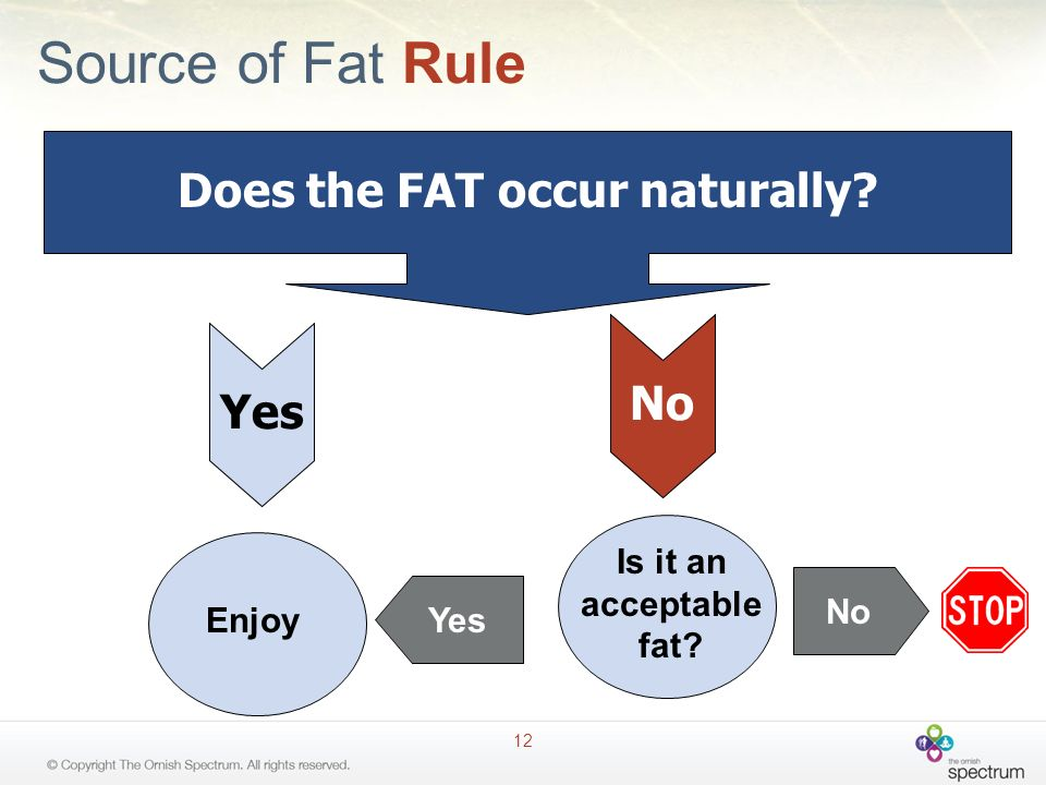Does the FAT occur naturally