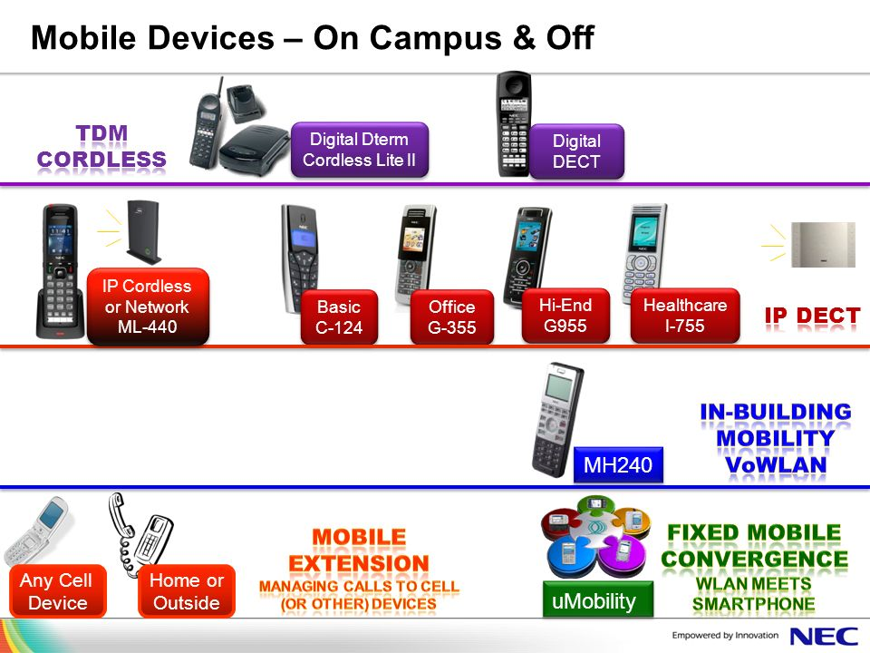 Mobile Devices – On Campus & Off