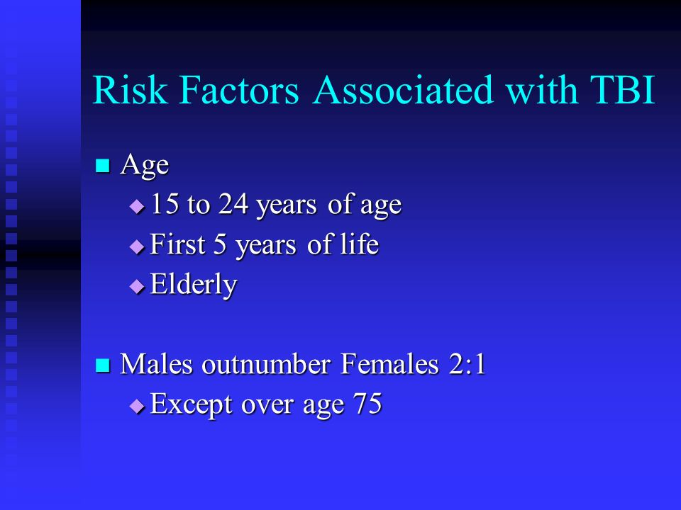 Risk Factors Associated with TBI