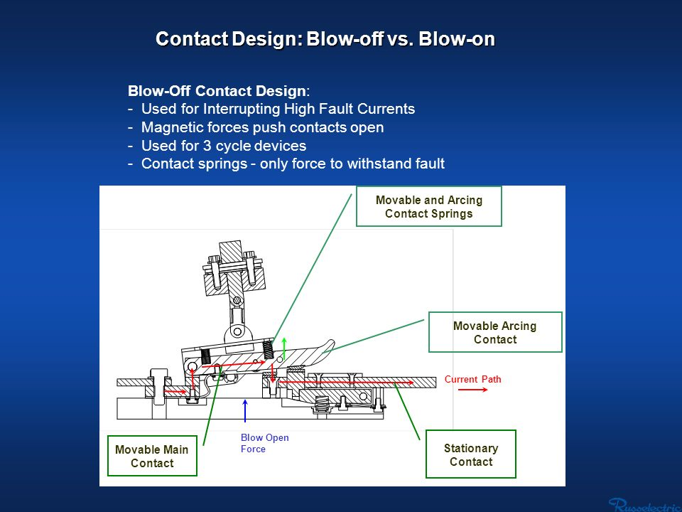 Contact Design: Blow-off vs. Blow-on