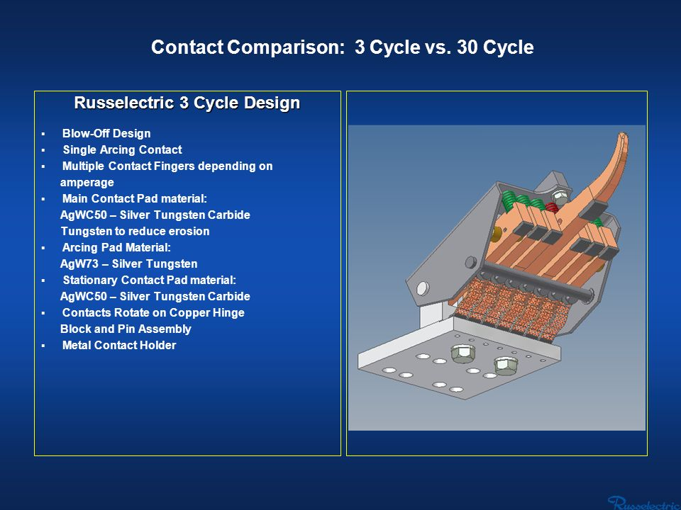 Contact Comparison: 3 Cycle vs. 30 Cycle