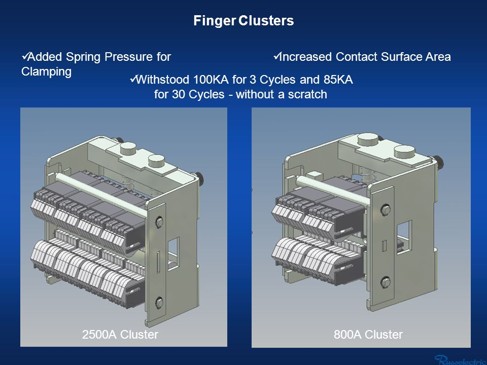 Finger Clusters Added Spring Pressure for Clamping