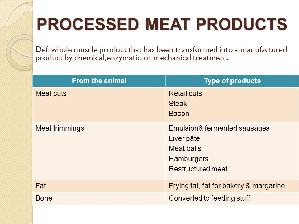 PROCESSED MEAT PRODUCTS