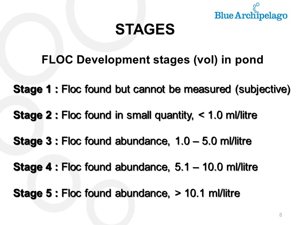 FLOC Development stages (vol) in pond