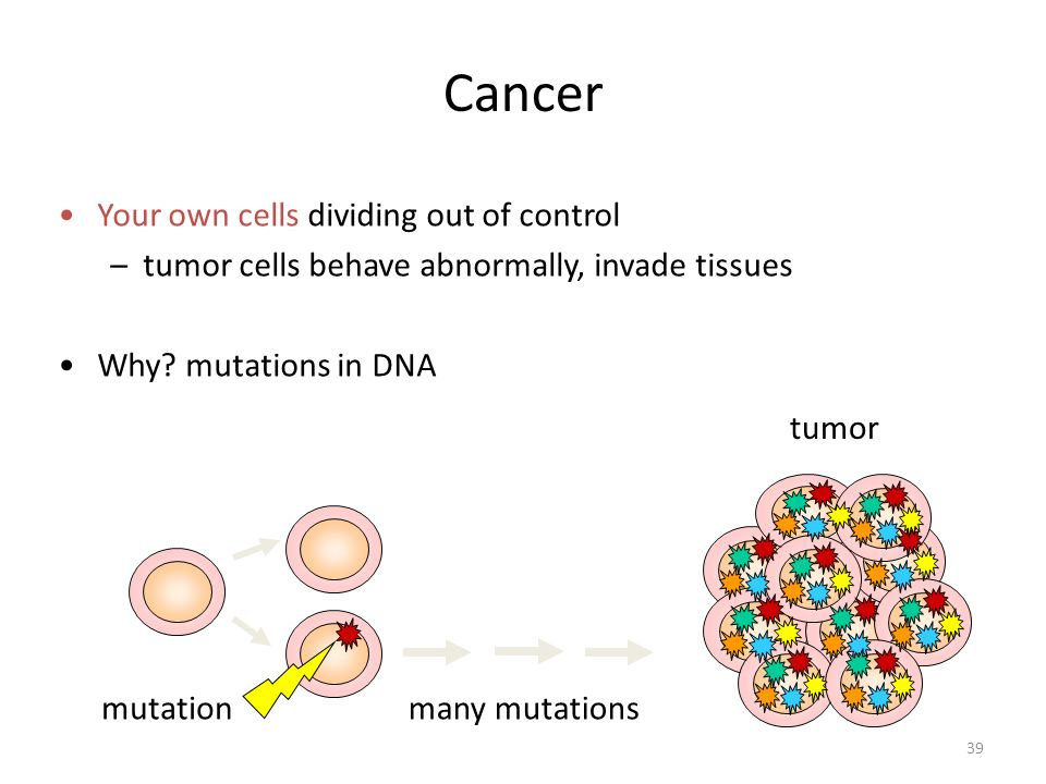 Cancer Your own cells dividing out of control