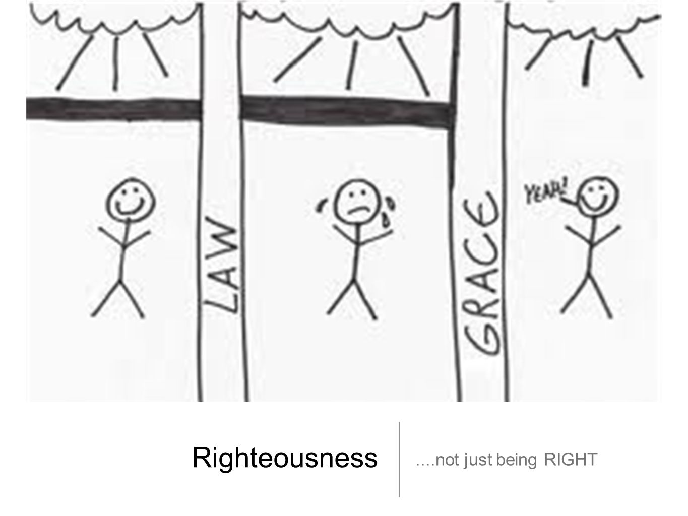 Righteousness ....not just being RIGHT