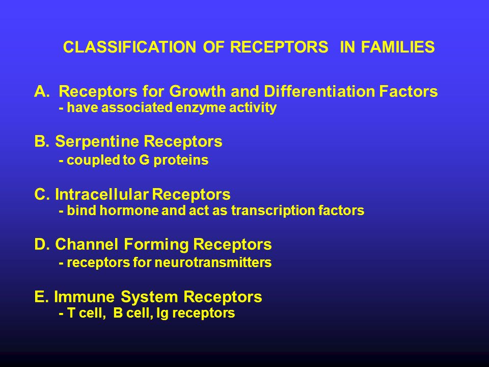 CLASSIFICATION OF RECEPTORS IN FAMILIES