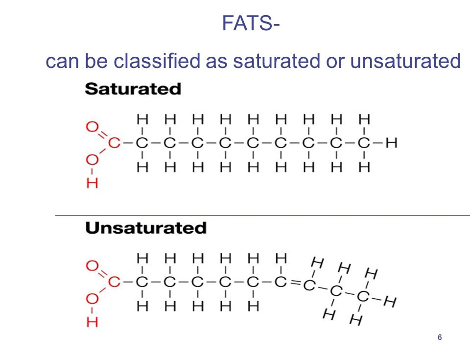 can be classified as saturated or unsaturated