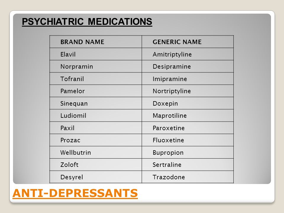 ANTI-DEPRESSANTS PSYCHIATRIC MEDICATIONS BRAND NAME GENERIC NAME