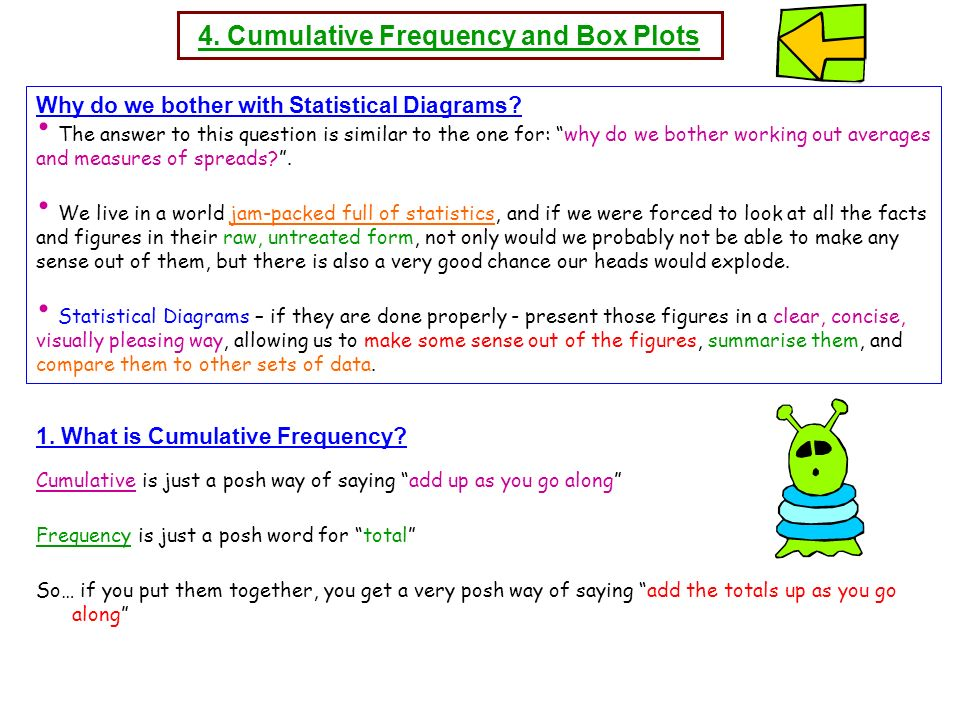 Statistics 4 Cumulative Frequency And Box Plots Ppt Video Online