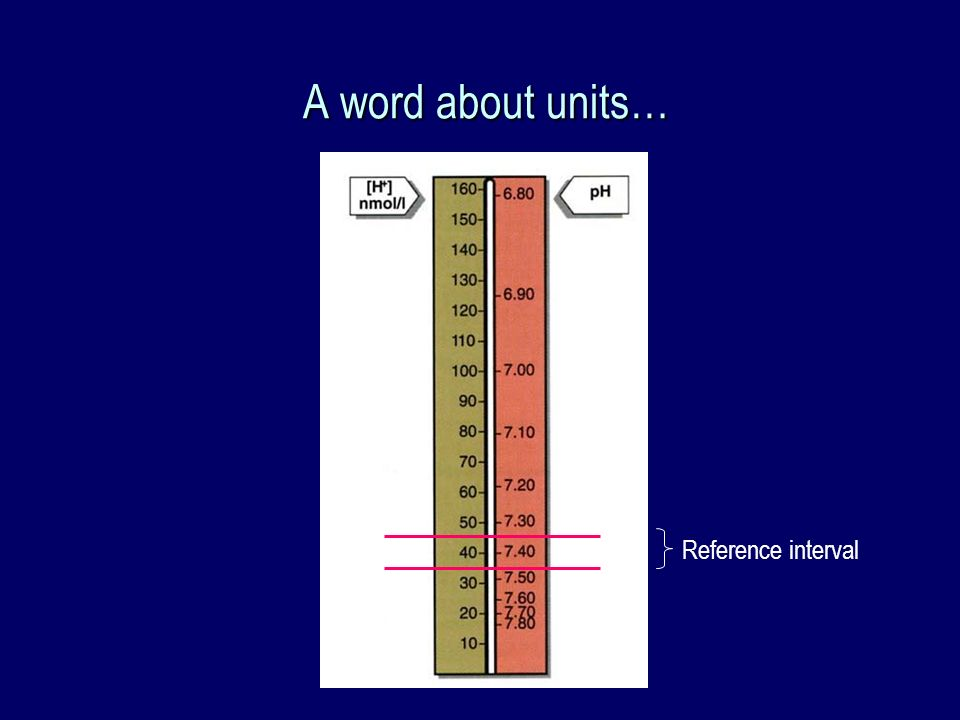 A word about units… Reference interval