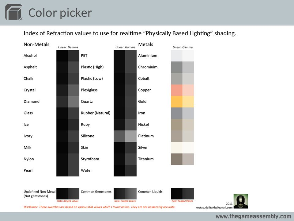 Color picker Easy visual look up Handles specular color properly