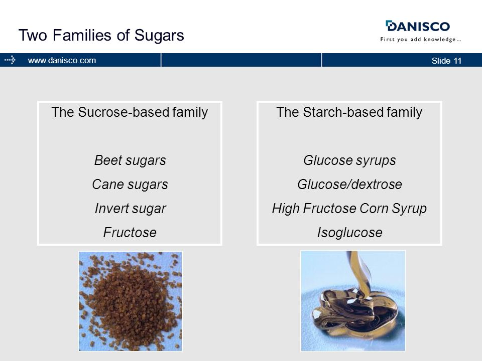 Two Families of Sugars The Sucrose-based family Beet sugars