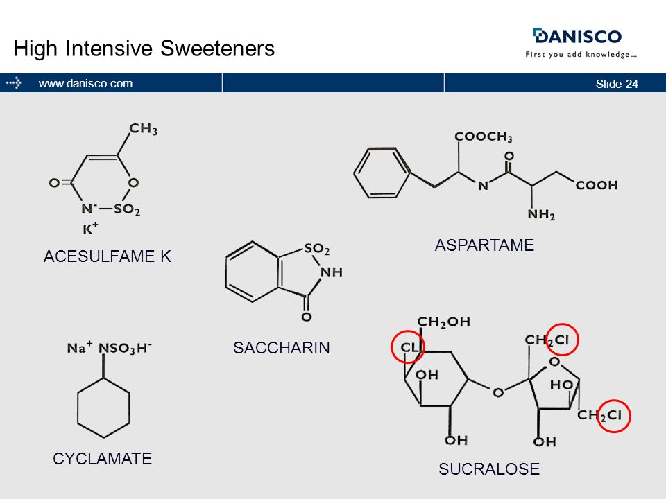 High Intensive Sweeteners
