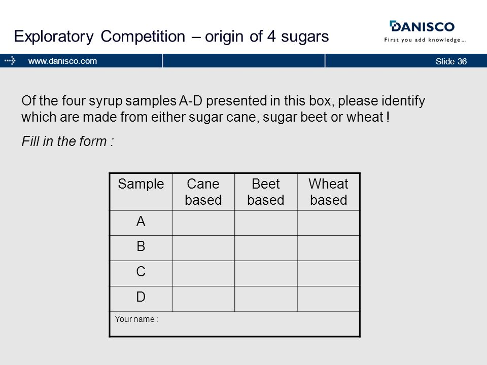 Exploratory Competition – origin of 4 sugars